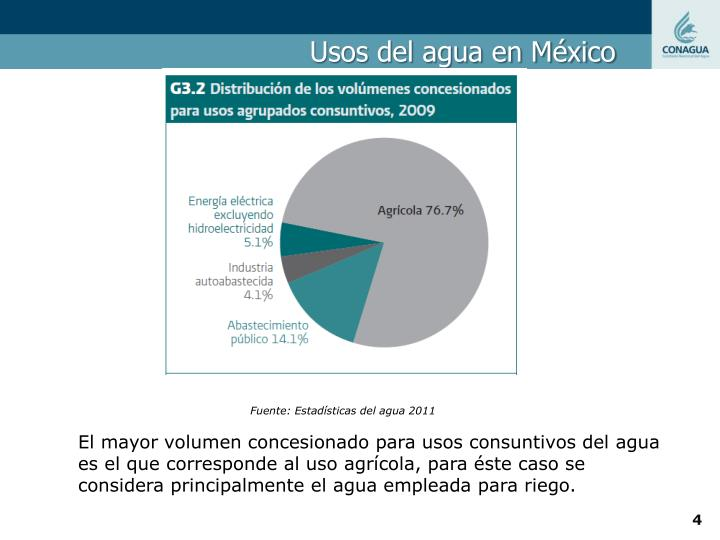 Usos del agua en México