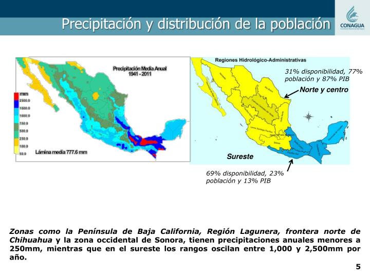 Precipitación y distribución de la población
