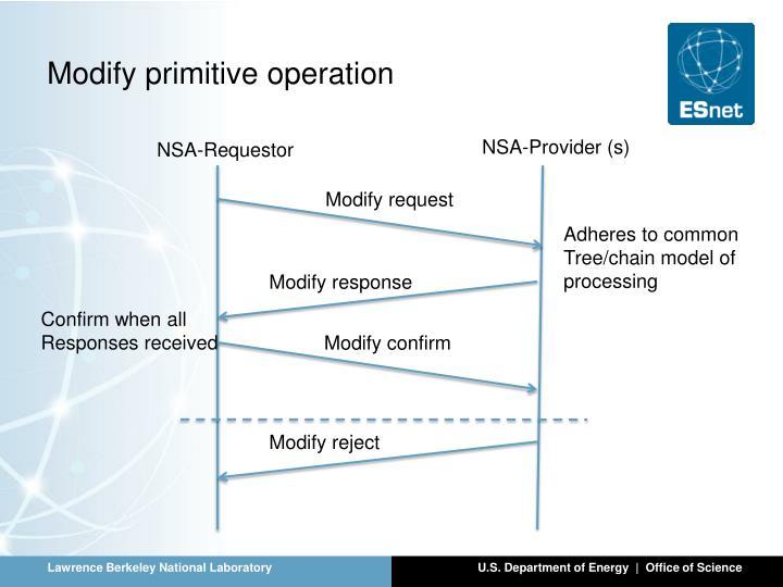Modify primitive operation