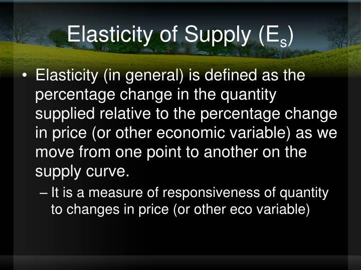 Elasticity of Supply (