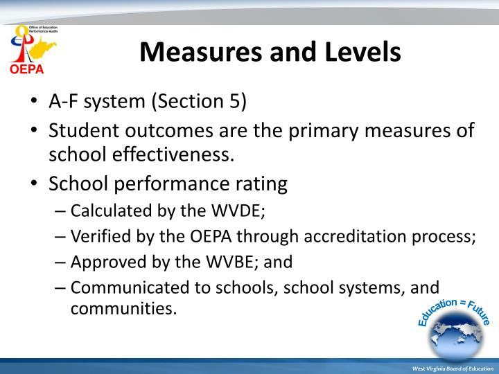Measures and Levels