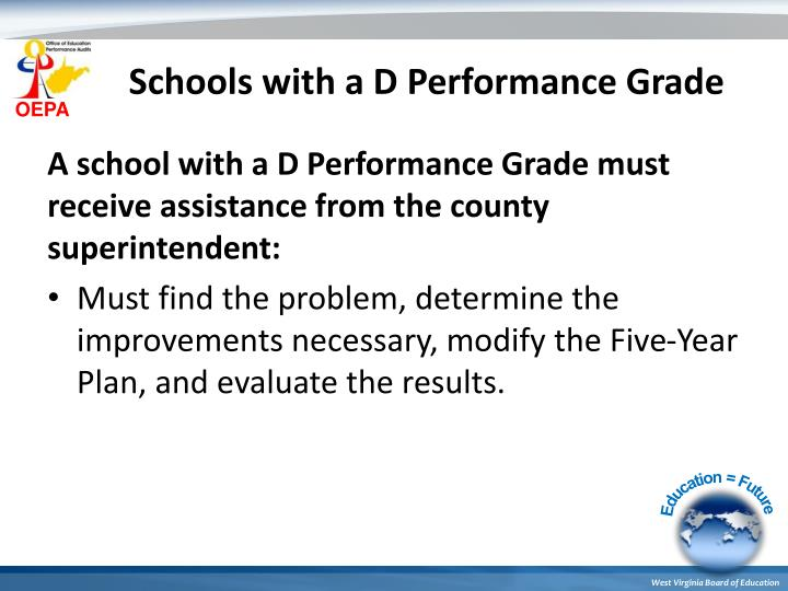 Schools with a D Performance Grade