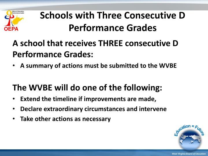 Schools with Three Consecutive D Performance Grades