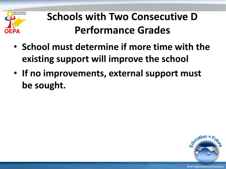 Schools with Two Consecutive D Performance Grades