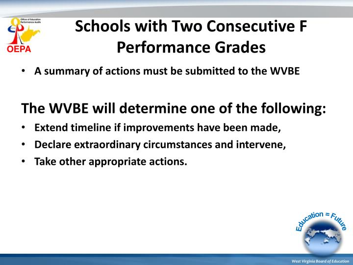 Schools with Two Consecutive F Performance Grades