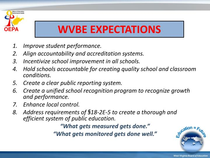 WVBE EXPECTATIONS