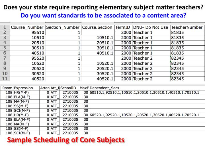 Does your state require reporting elementary subject matter teachers?