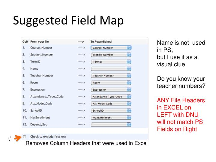 Suggested Field Map