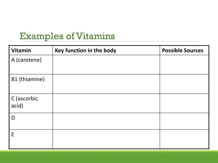 Examples of Vitamins