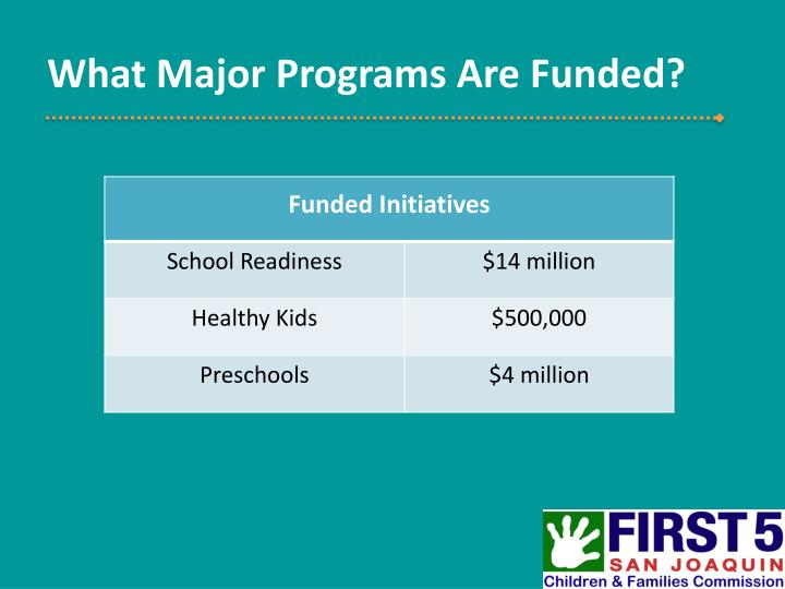 What Major Programs Are Funded?