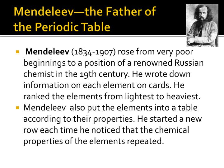 Mendeleev—the Father of