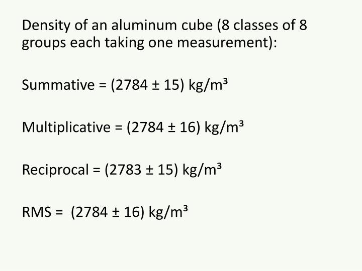 Density of an aluminum cube (8 classes of 8 groups each taking one measurement):