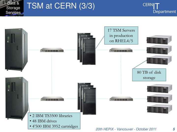 TSM at CERN (3/3)