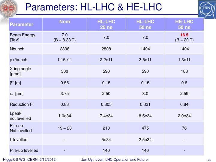 Parameters: HL-LHC & HE-LHC