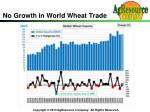 no growth in world wheat trade