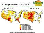 us drought monitor 2013 vs 2012