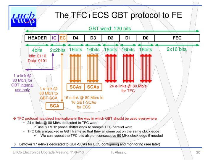 The TFC+ECS GBT protocol to FE