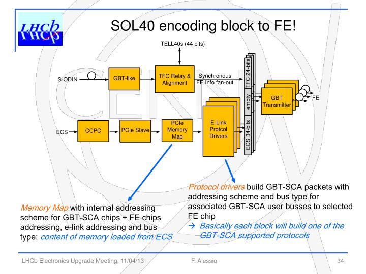 SOL40 encoding block to FE!