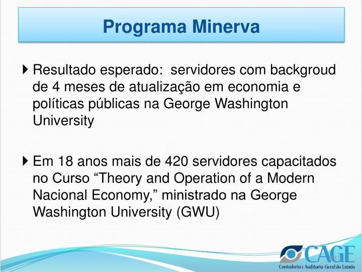Programa Minerva