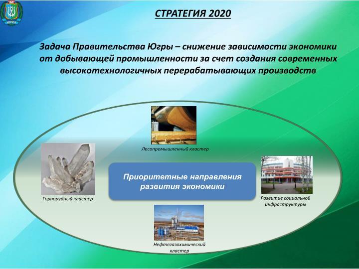 СТРАТЕГИЯ 2020