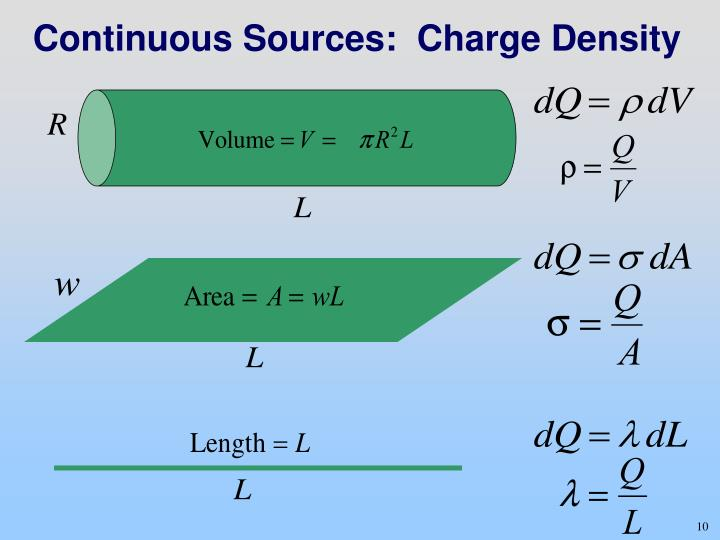Continuous Sources:  Charge Density