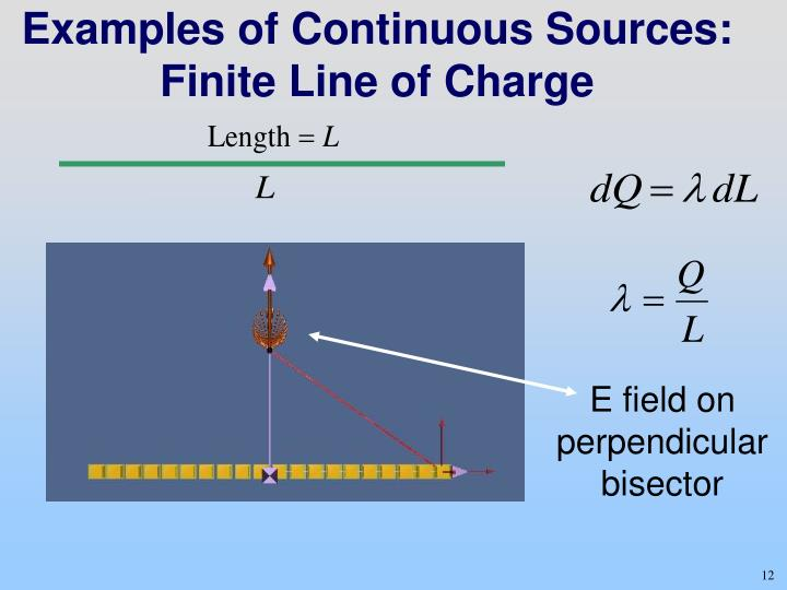 Examples of Continuous Sources:  Finite Line of Charge
