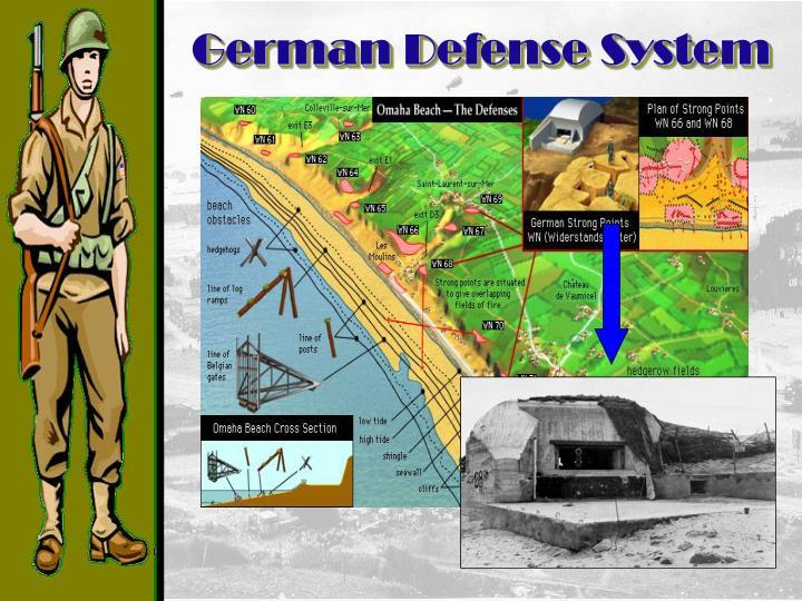 German Defense System