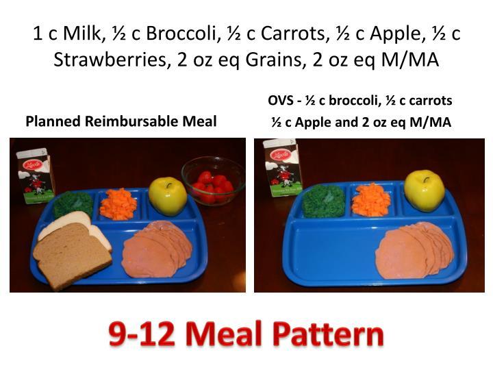 1 c Milk, ½ c Broccoli, ½ c Carrots, ½ c Apple, ½ c Strawberries, 2 oz eq Grains, 2 oz eq M/MA