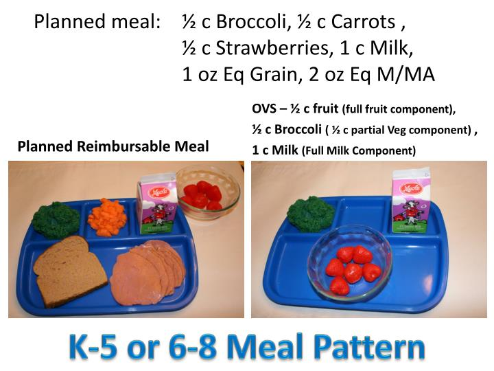 Planned meal: ½ c Broccoli, ½ c Carrots ,