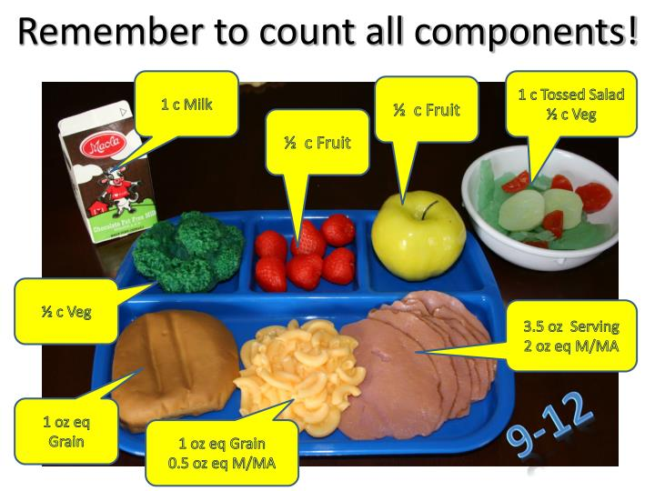 Remember to count all components!