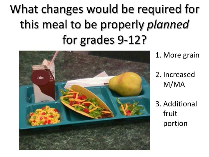 What changes would be required for this meal to be properly