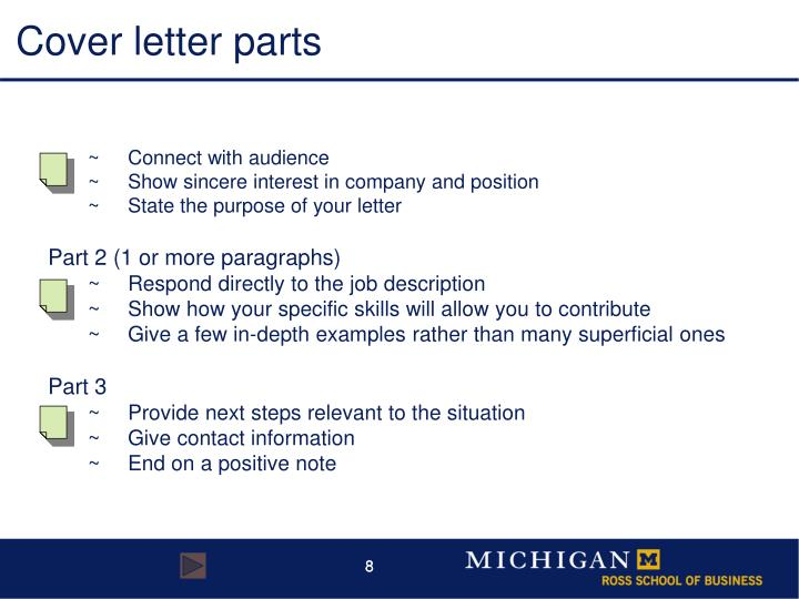Cover letter parts