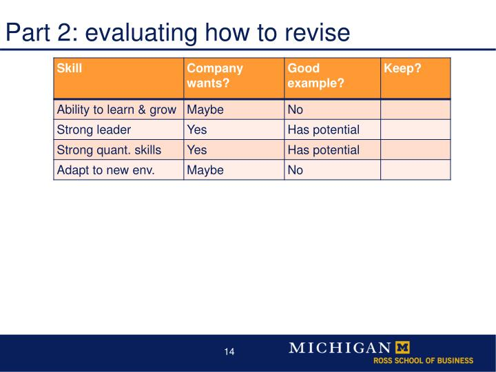 Part 2: evaluating how to revise