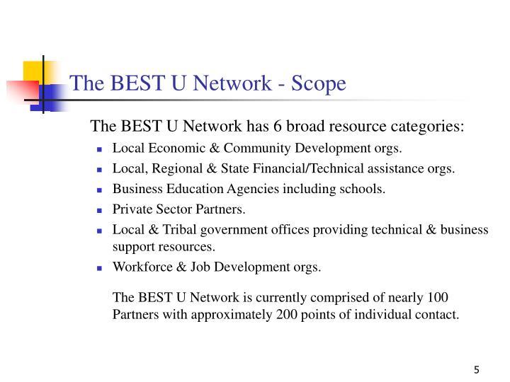 The BEST U Network - Scope