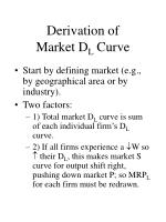 derivation of market d l curve