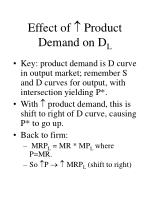 effect of product demand on d l