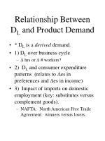 relationship between d l and product demand
