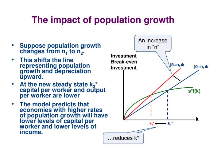 impacts on population growth Impacts of population growth on water resources growing populations are faced with the harsh reality of limited natural resources  the issue of water supply is a good example to demonstrate that unrestrained population growth is not sustainable.