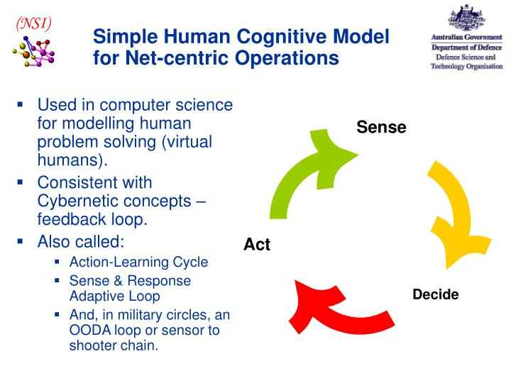 Simple human cognitive model for net centric operations
