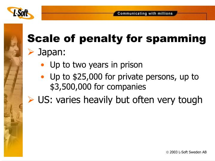 Scale of penalty for spamming