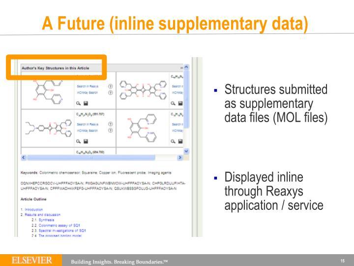 A Future (inline supplementary data)