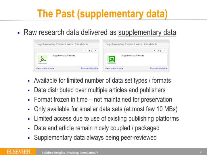 The Past (supplementary data)