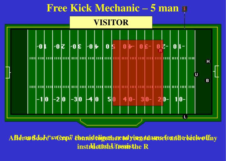 Free Kick Mechanic – 5 man