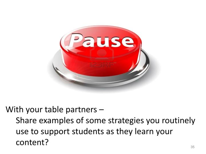 With your table partners –