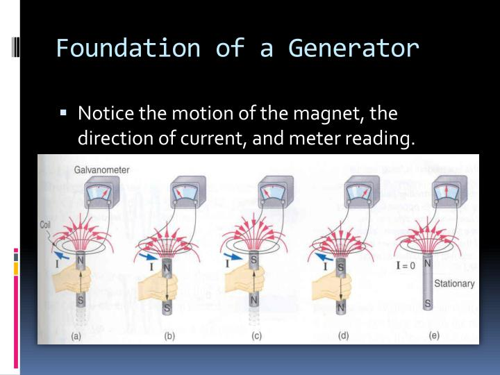 Foundation of a Generator