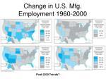change in u s mfg employment 1960 2000