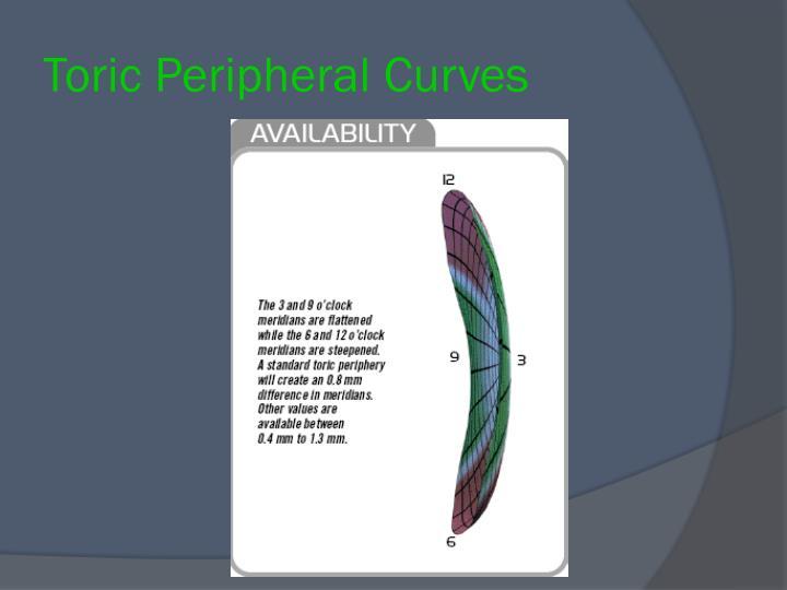 Toric Peripheral Curves