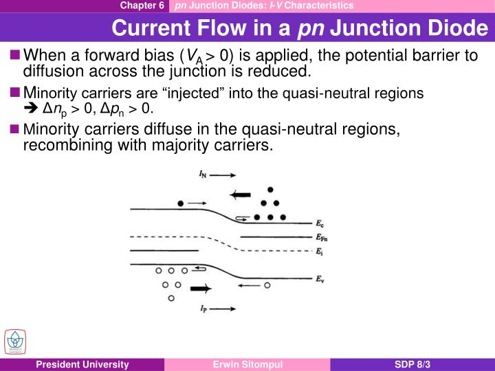Current flow in a pn junction diode
