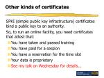 other kinds of certificates