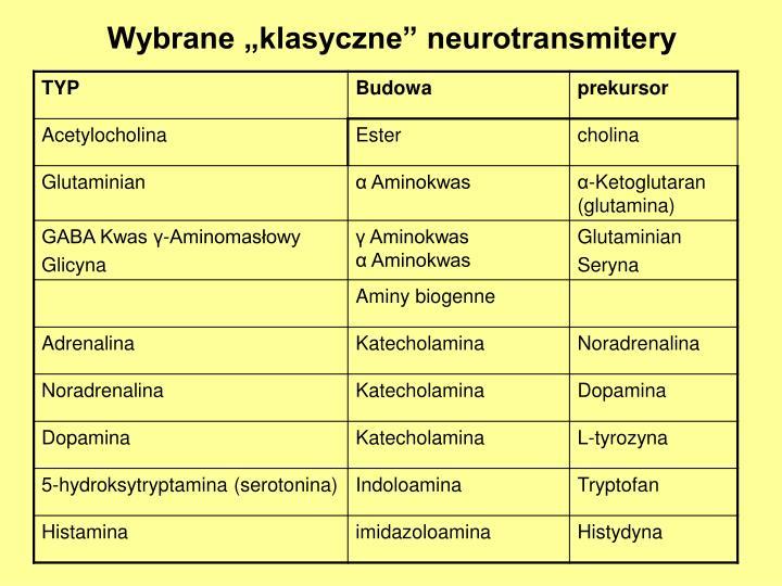 Wybrane klasyczne neurotransmitery